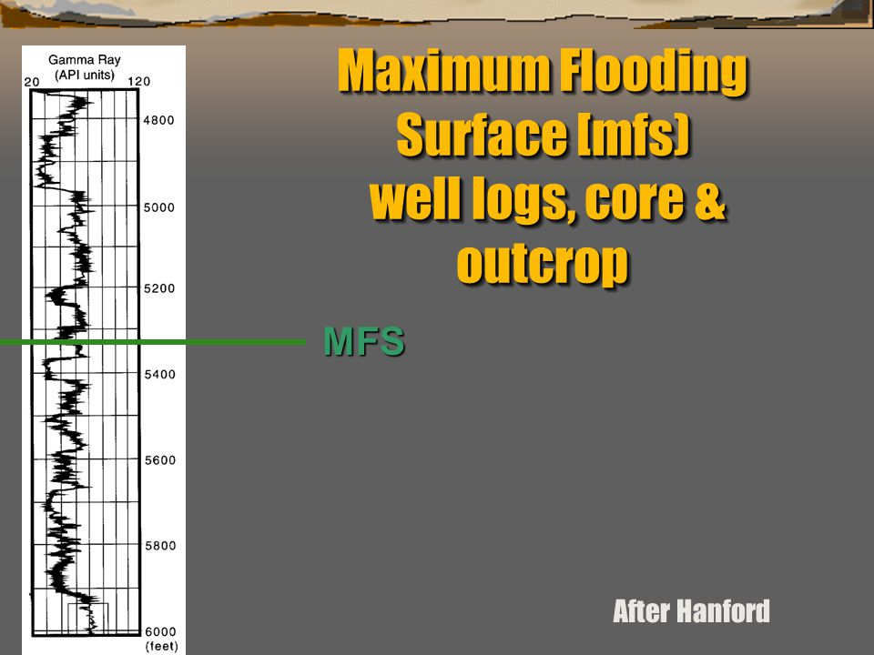 Maximum Flooding Surface [mfs) well logs, core & outcrop